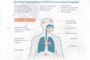 Информация по коронавирусу